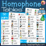 Homophone List Table