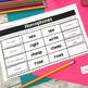 Homophones Cut and Paste Printables (Homonyms)