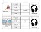 Homophones Flip and Clip- Basic