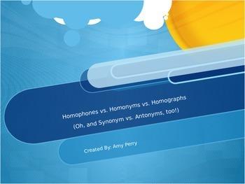 Homophones vs. Homonyms vs. Homographs (Oh, and Synonyms v