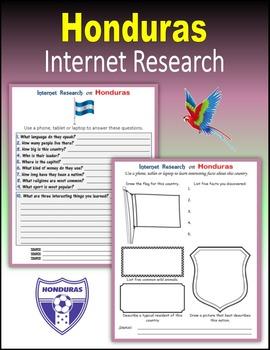 Honduras (Internet Research)