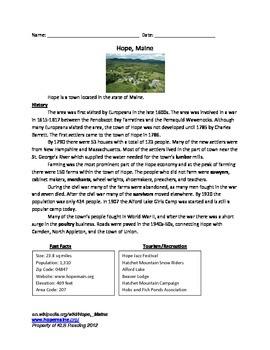 Hope Maine - Full History Facts Information - Review Quest