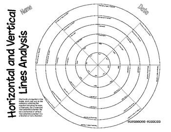 Horizontal and Vertical Lines Analysis Bullseye - PP