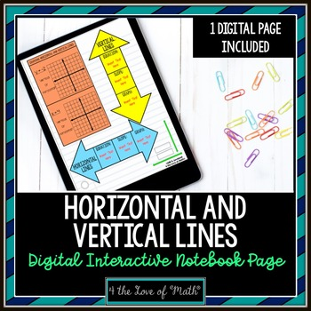 Horizontal and Vertical Lines: Google Slide Edition