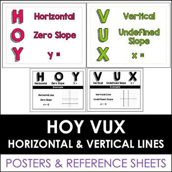 Horizontal and Vertical Lines (HOY VUX) - Posters and Refe