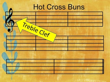 Hot Cross Buns Song and Recorder Teaching Pdf