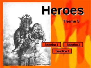 Houghton Mifflin Theme 5/ Grade 4 Vocabulary PPT