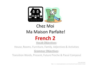 House, Rooms, Furniture Vocab Project for French 2 Student