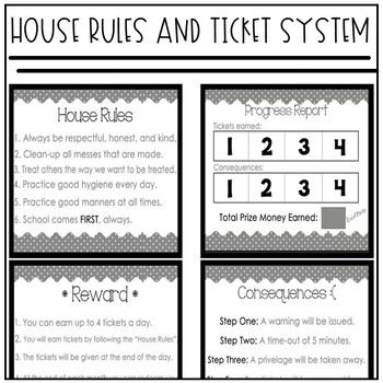 House Rules Ticket System (Posters and Re-usable chart)