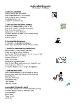 House Vocabulary List
