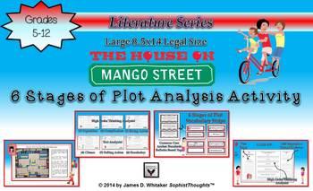 House on Mango Street Plot Analysis Activity Common Core