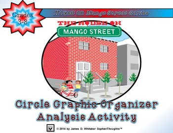 House on Mango Street by Sandra Cisneros Circle Graphic Or