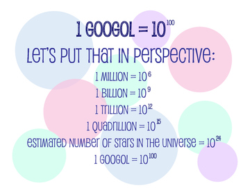 How Big is a Googol?  What is a Googolplex?