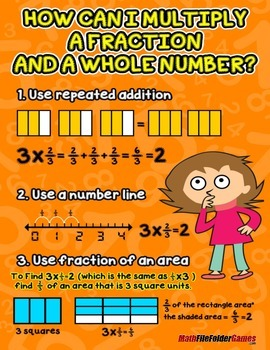 How Can I Multiply a Fraction = Poster/Anchor Chart with C