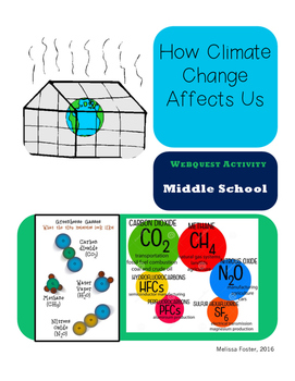 How Climate Change Affects Us Webquest
