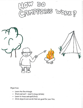 How Do Camp Fires Work?