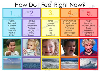 How Do I Feel Right Now? Emotion Scale