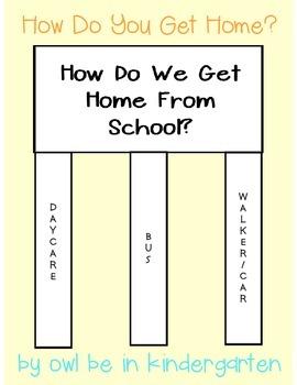 How Do You Get Home?