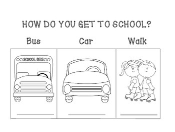 How Do You Get To School Graphing Activity