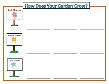How Does Your Garden Grow? AREA