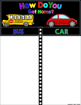 How I Get Home From School Chart Poster