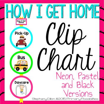 How I Get Home Transportation Clip Chart