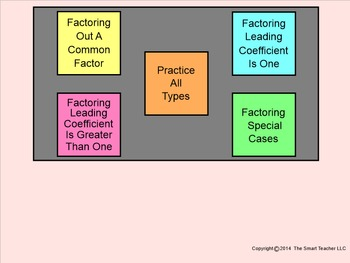 How I Review All Types of Factoring