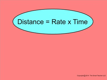 How I Teach Distance Rate and Time Word Problems