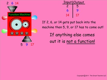 How I Teach Functions (Input and Output Boxes)