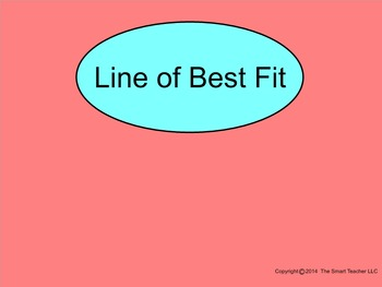 How I Teach Scatter Plots (Line of Best Fit)