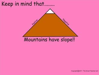 How I Teach Slope Part 1