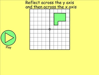 How I Teach Translations, Reflections, Rotations, and Dilations