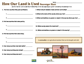 How Our Land is Used Scavenger Hunt
