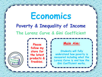 How Poverty & Inequality is Measured - The Lorenz Curve &