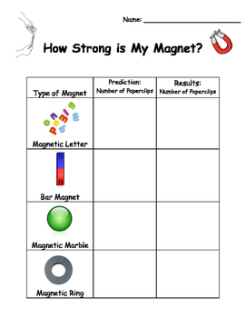 How Strong Is My Magnet ? Measuring Magnet Strength With P