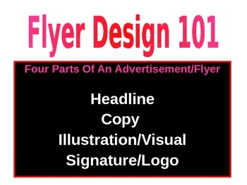 How To Design and Create A Flyer Power Point Presentation