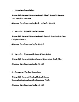 How To Write In Fourth Grade - A spiraled curriculum align