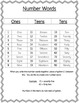 How To Write Number Words Reference Sheet