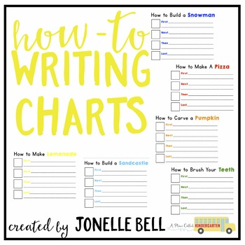 How To Writing Anchor Charts BUNDLE