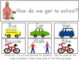 How We Get to School Graph