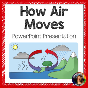 How air moves SMART notebook presentation