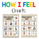 """Visual Communication """"How are you feeling"""", for students w"""