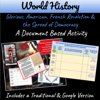 How did the Glorious, American & French Revolutions spread