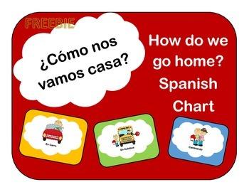 How do We Go come ? ¿Cómo Nos Vamos a Casa? Chart  Spanish