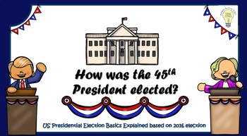 How does the USA President get elected - Basics Explained
