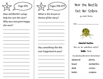 How the Beetle Got Her Colors Trifold - Wonders 2nd Grade