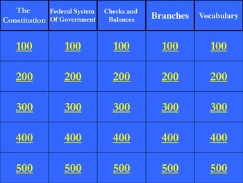 How the Constitution Works Jeopardy