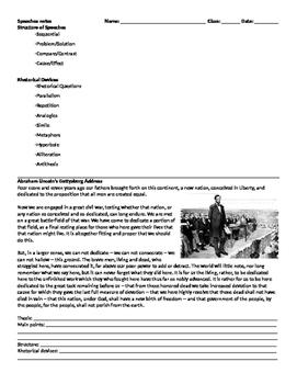 How to Analyze Speeches (rhetorical devices) Gettysburg Address