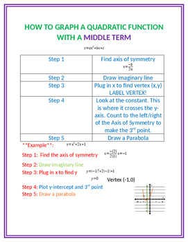 How to Graph a Quadratic Function with a Middle Term