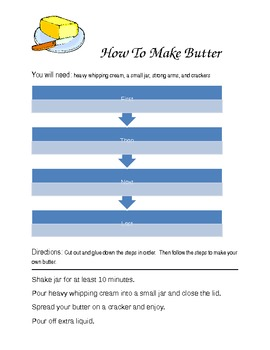 How to Make Butter